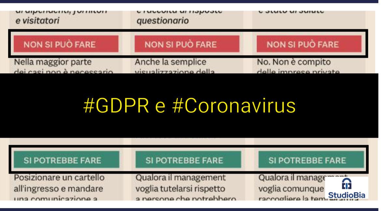 GDPR e Coronavirus, norme comportamentali in azienda