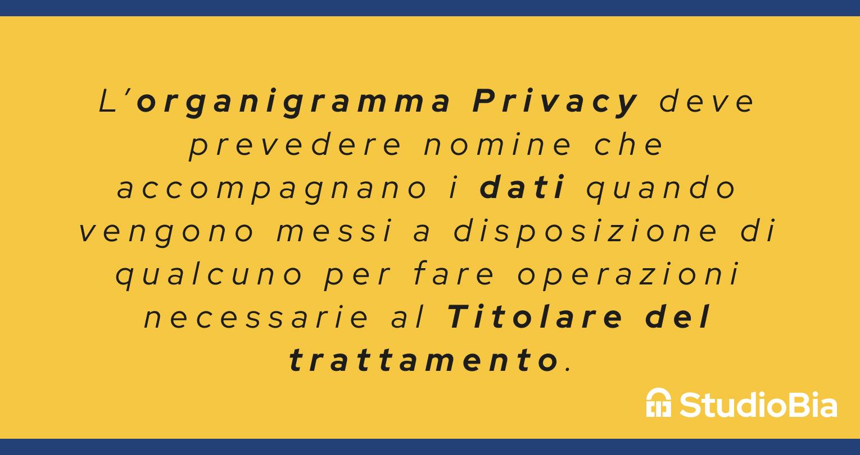 La privacy e il titolare del trattamento