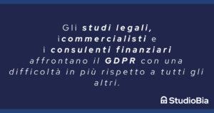 Normative GDPR Privacy e antiriciclaggio